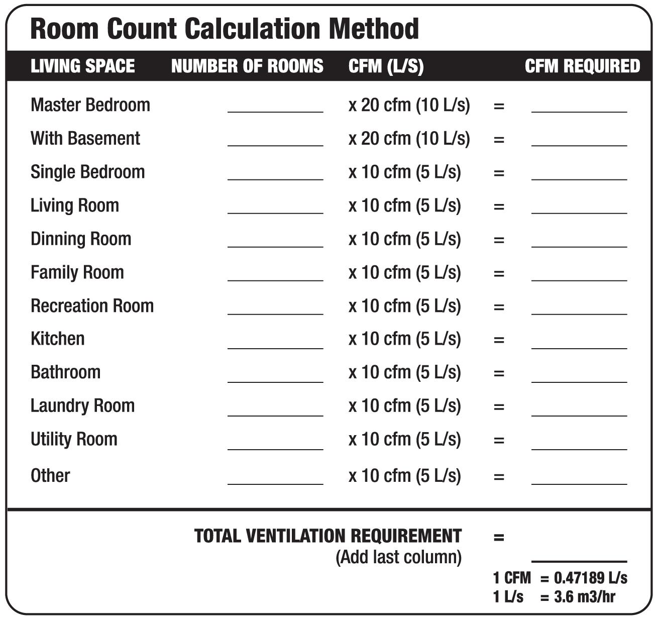 Exhaust Fan Power Consumption Calculation